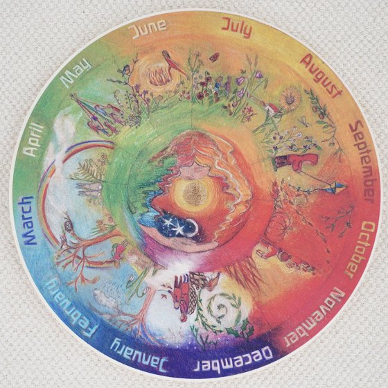Waldorf Family Northern Hemisphere Wheel Of The Year